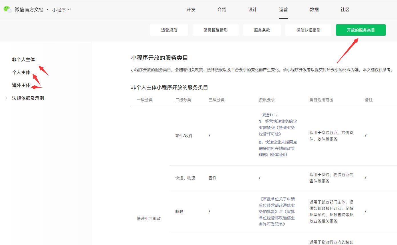微信小程序开放服务类目